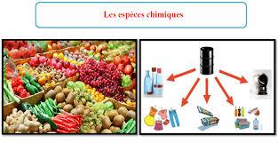 espèces chimiques