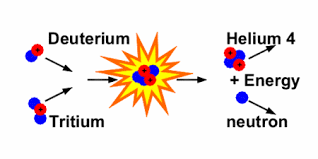 fusion d'hydrogène