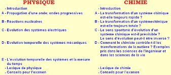 physique chimie, terminale science ancien et nouveaux programmes