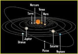 plan écliptique