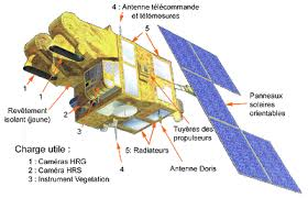 satellites artificiels