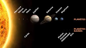 système solaire