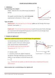 dipoles actifs
