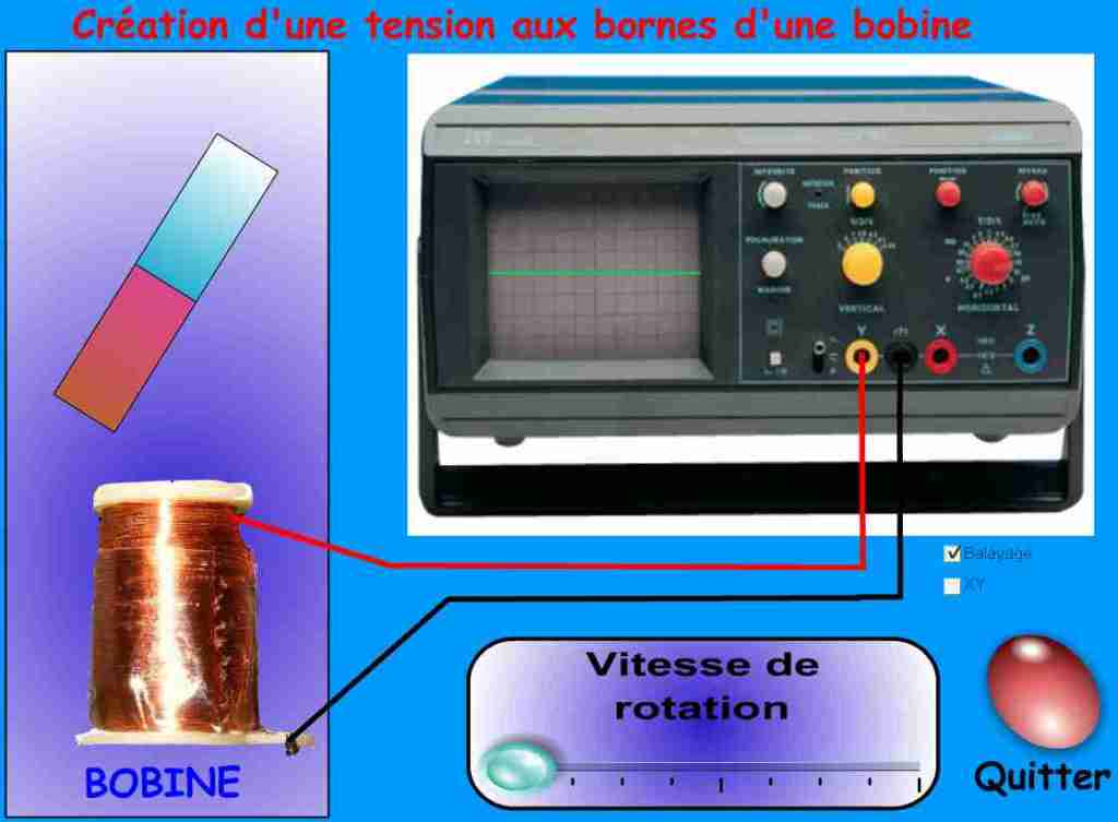 logiciel de simulation induction magnétique