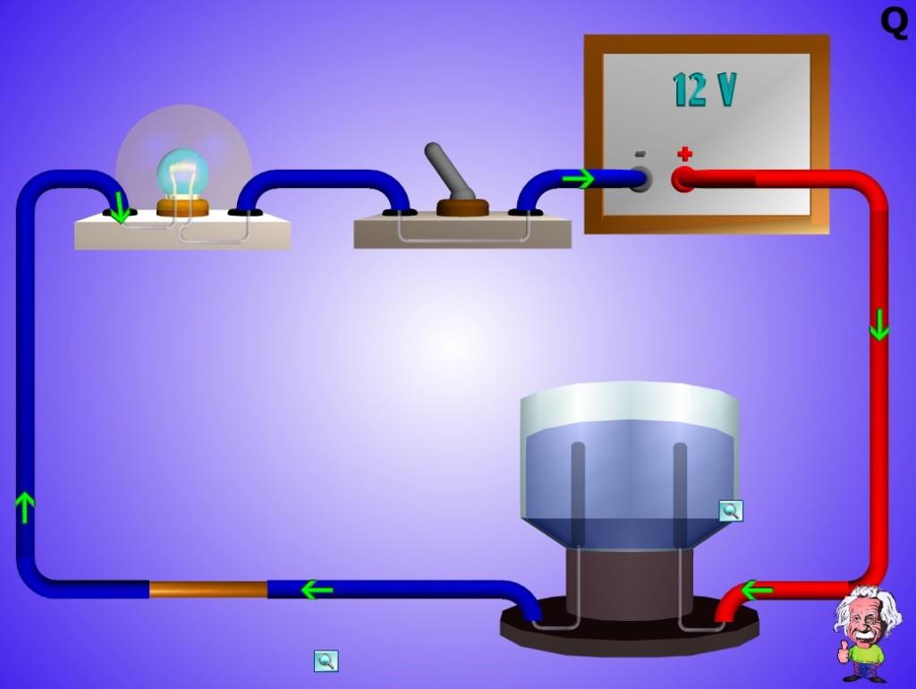 logiciels desimulation des porteurs de charges électrique