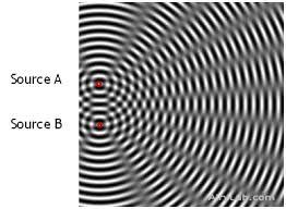 les limites de la connaissance en physique