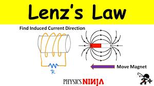 La loi de Lenz